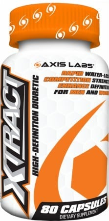 Axis Labs XTRACK
